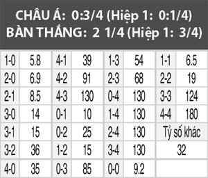 Soi kèo M88 trận Nhật Bản vs Ghana, 17h25 ngày 30/5: Bài test khó cho Samurai