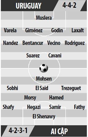 Soi kèo M88 trận Uruguay vs Ai Cập, 19h00 ngày 15/6: Xóa dớp 'đầu không xuôi'