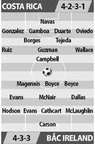Soi kèo M88 trận Costa Rica vs Bắc Ireland, 01h45 ngày 4/6: Chủ nhà bế tắc