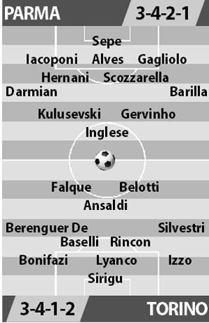Soi kèo M88 trận Parma vs Torino, 01h45 ngày 1/10: Khó vượt ải Tardini