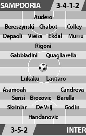 Soi kèo M88 trận Sampdoria vs Inter, 23h00 ngày 28/9: Ghìm chân đội đầu bảng