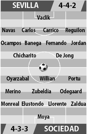 Soi kèo M88 trận Sevilla vs Sociedad, 02h00 ngày 30/9: Khách nối dài những ngày vui