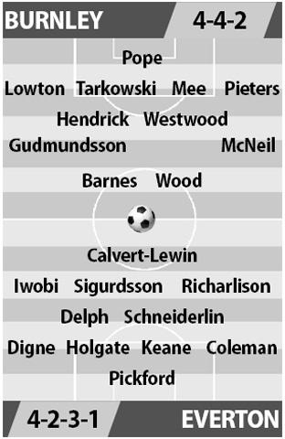 Soi kèo M88 trận Burnley vs Everton, 21h00 ngày 5/10: Chìm trong sức ép