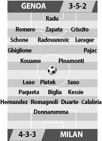 Soi kèo M88 trận Genoa vs Milan, 01h45 ngày 06/10: Những cơ hội cuối của Giampaolo