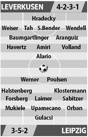 Soi kèo M88 trận Leverkusen vs RB Leipzig, 20h30 ngày 5/10: Đại náo BayArena