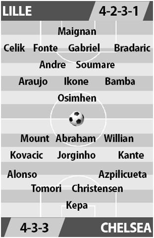 Soi kèo M88 trận Lille vs Chelsea, 02h00 ngày 3/10: Sa lầy ở Champions League