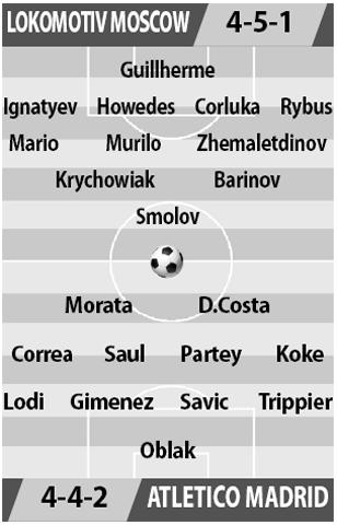 Soi kèo M88 trận Lokomotiv Moscow vs Atletico Madrid, 02h00 ngày 02/10: Phía Đông không có gì sợ